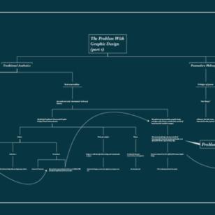 Low Resolution Version of Episode 18 The Problem with Graphic Design Part Précis